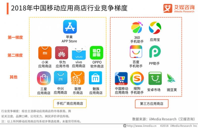 The Chinese Mobile Apps Market: All You Need to Know about