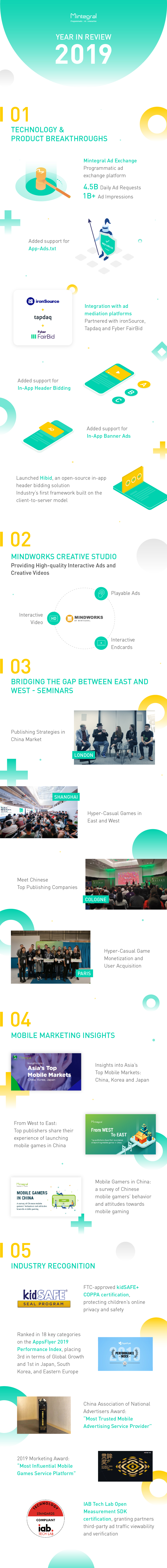 Mintegral 2019 review infographic