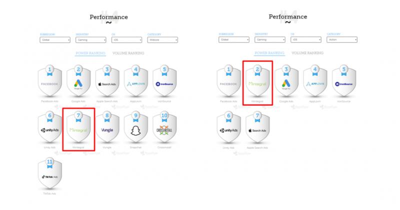 AppsFlyer Performance